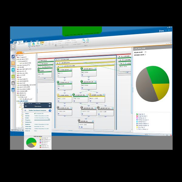 BMC Software – das Multi-Cloud-Management-Unternehmen