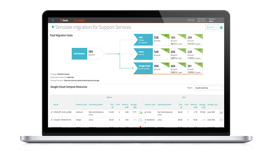 Simulation der Migration von Workloads in die Cloud